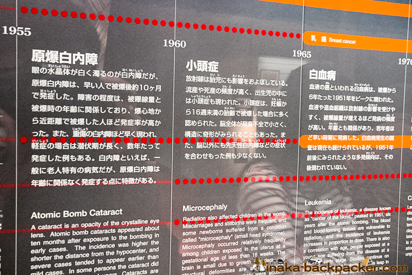Nagasaki Atomic Bomb Museum – Human injuries caused by radiation; Atomic Bomb Cataract, Microcephaly, Leukemia