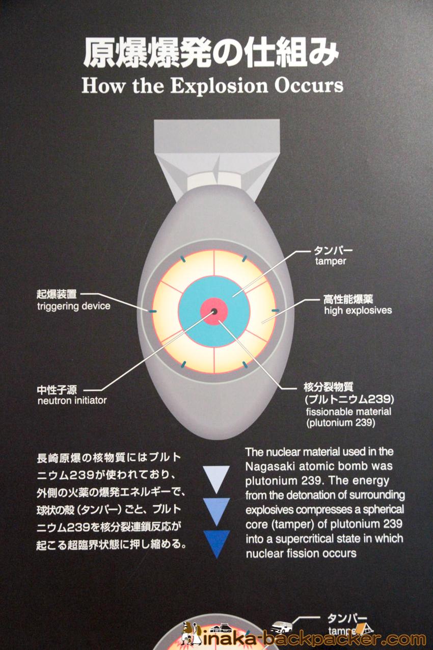 Nagasaki Atomic Bomb Museum:  How the Explosion Occurs 長崎市 長崎原爆資料館 原爆爆発の仕組み